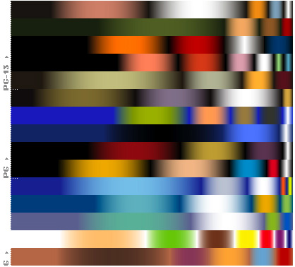 Movie Rating Color Chart.jpg