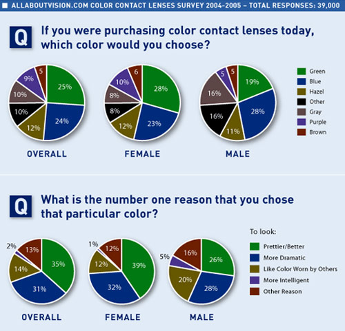 color_contact_survey.jpg
