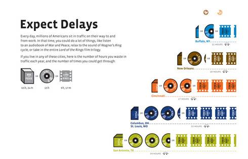expect_delays-1.jpg