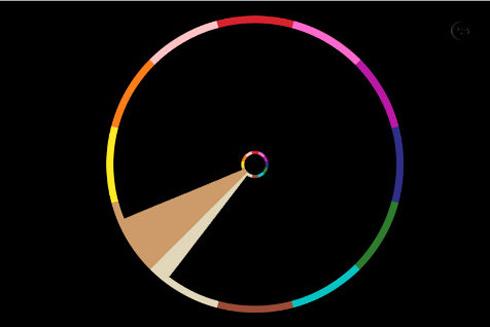 colourwatch