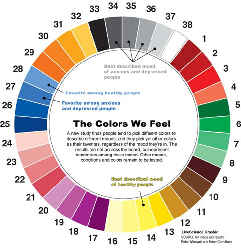 mood-color-wheel-100208-02