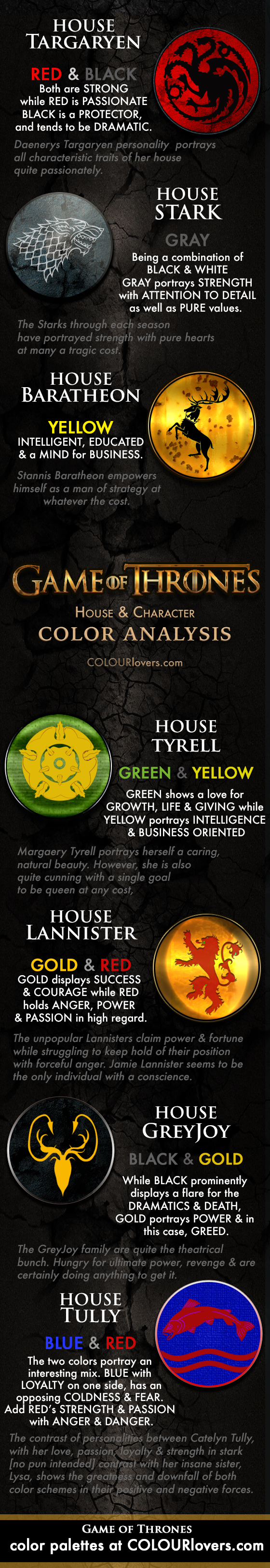 infographic_GameOfThrones_ColorAnalysis