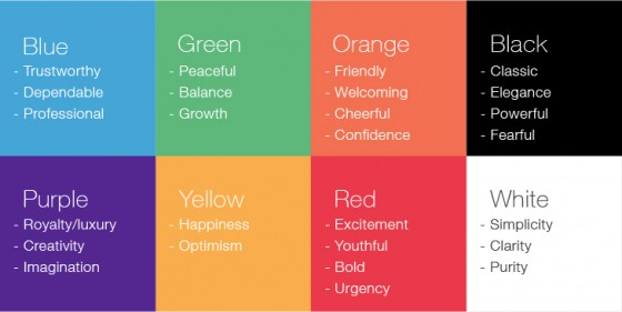 How to Use Color Theory to Improve Your Website_1