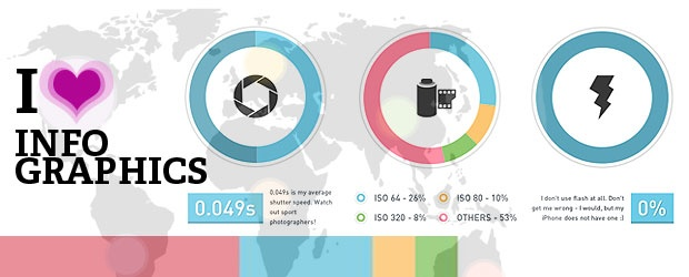 Monthly App Review: Photo Stats App will make your iPhone Photo-Life in to an Infographic!