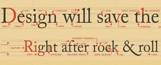 Bold & Justified: The Huge World of Typography [infographic]