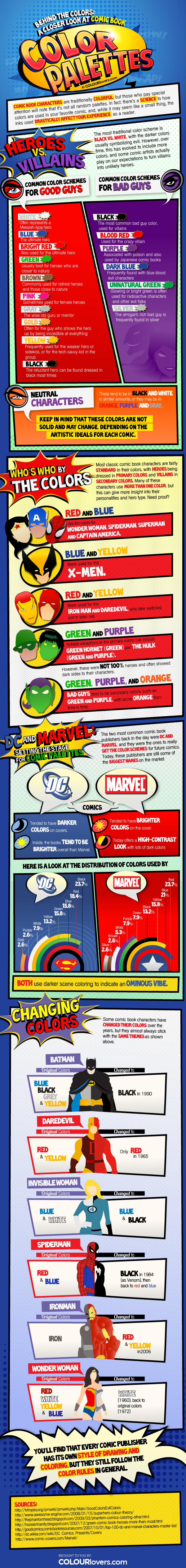 Comic Book Colors Infographic