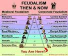 Corporate Feudalism2