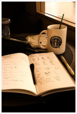 Inside my Traveler's Notebook