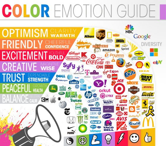 3 Ways to Perfect your Website Design Colors