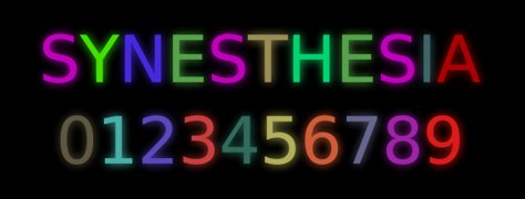 Seeing Colors: Grapheme-Color Synesthesia