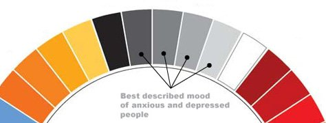 What Color Is Your Mood?