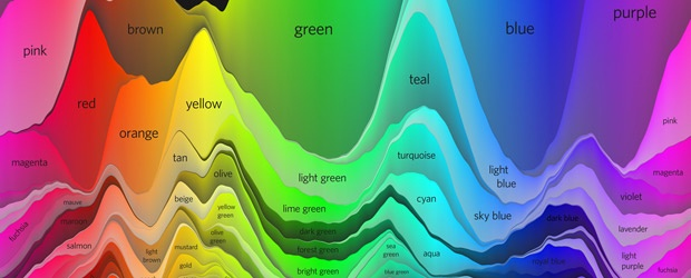 The Color Strata & Other XKCD Color Data Visualizations