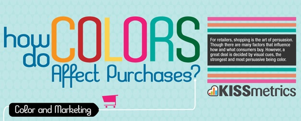 How do Colors Affect Purchases? - Infographic